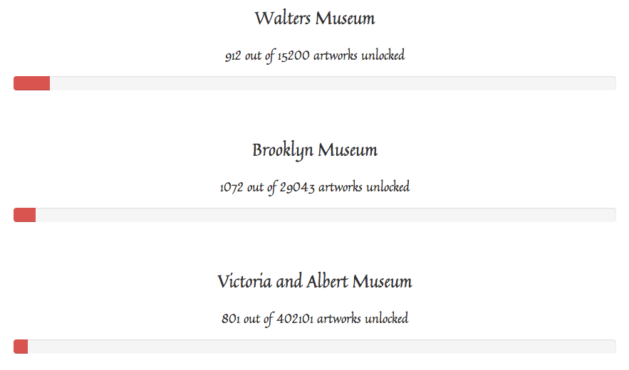 See how many artworks have been unlocked from all of the museums